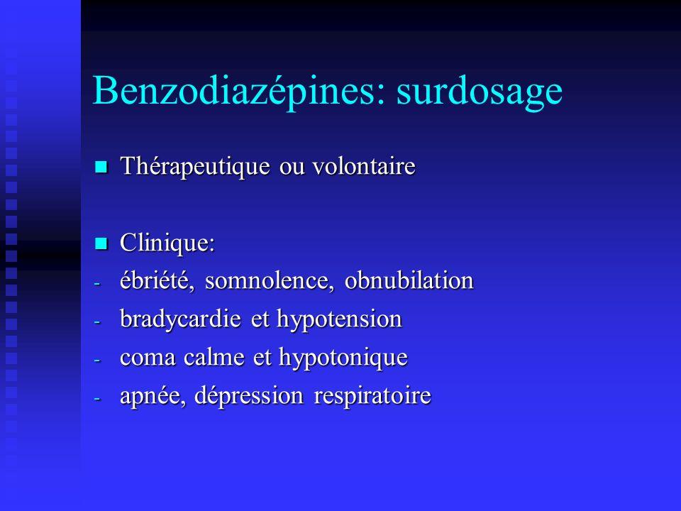 Benzodiazépines: surdosage Thérapeutique ou volontaire Thérapeutique ou volontaire Clinique: Clinique: - ébriété, somnolence, obnubilation - bradycardie et hypotension - coma calme et hypotonique - apnée, dépression respiratoire