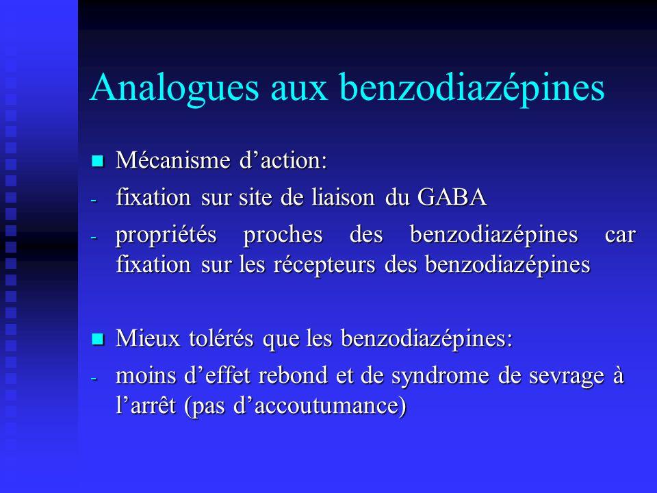 Analogues aux benzodiazépines Mécanisme daction: Mécanisme daction: - fixation sur site de liaison du GABA - propriétés proches des benzodiazépines car fixation sur les récepteurs des benzodiazépines Mieux tolérés que les benzodiazépines: Mieux tolérés que les benzodiazépines: - moins deffet rebond et de syndrome de sevrage à larrêt (pas daccoutumance)