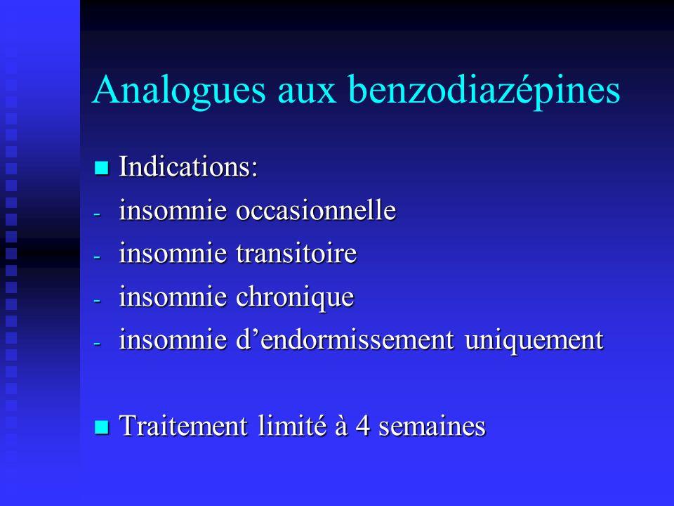 Analogues aux benzodiazépines Indications: Indications: - insomnie occasionnelle - insomnie transitoire - insomnie chronique - insomnie dendormissement uniquement Traitement limité à 4 semaines Traitement limité à 4 semaines