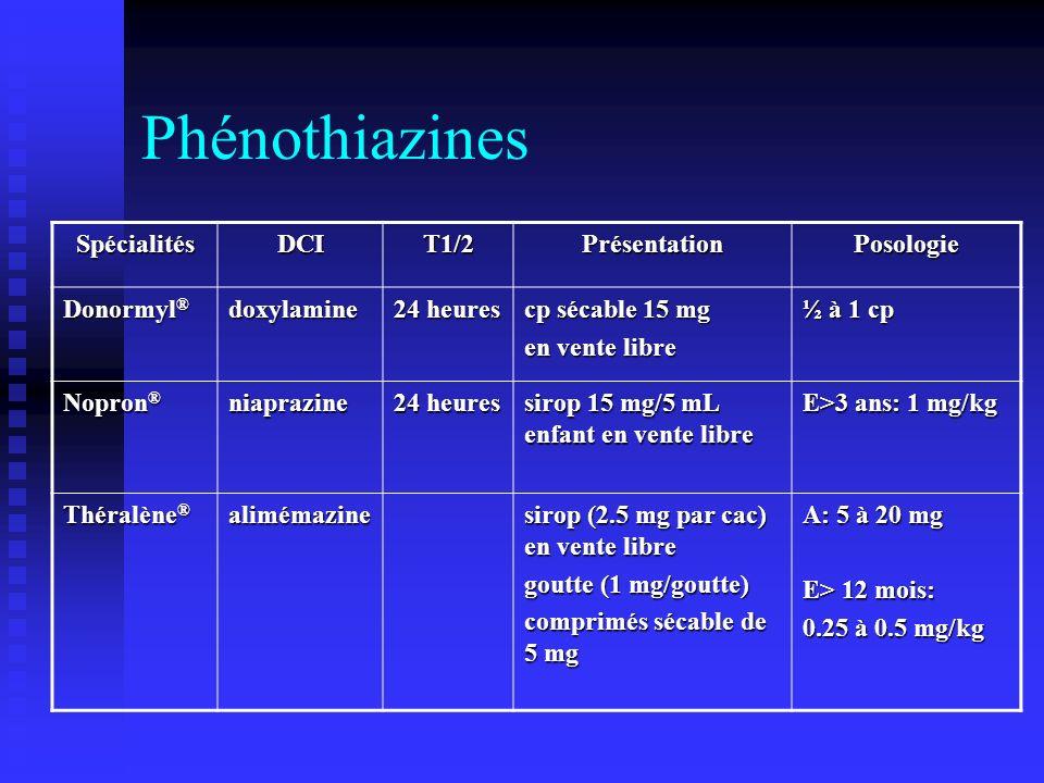 Phénothiazines SpécialitésDCIT1/2PrésentationPosologie Donormyl ® doxylamine 24 heures cp sécable 15 mg en vente libre ½ à 1 cp Nopron ® niaprazine 24 heures sirop 15 mg/5 mL enfant en vente libre E>3 ans: 1 mg/kg Théralène ® alimémazine sirop (2.5 mg par cac) en vente libre goutte (1 mg/goutte) comprimés sécable de 5 mg A: 5 à 20 mg E> 12 mois: 0.25 à 0.5 mg/kg