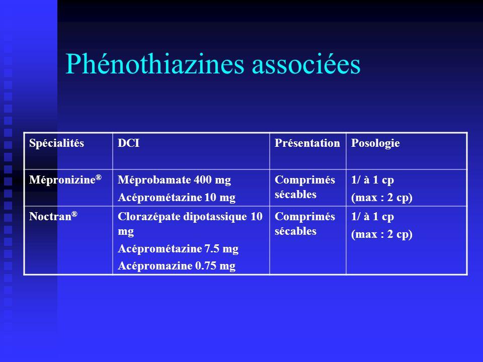 Phénothiazines associées SpécialitésDCIPrésentationPosologie Mépronizine ® Méprobamate 400 mg Acéprométazine 10 mg Comprimés sécables 1/ à 1 cp (max : 2 cp) Noctran ® Clorazépate dipotassique 10 mg Acéprométazine 7.5 mg Acépromazine 0.75 mg Comprimés sécables 1/ à 1 cp (max : 2 cp)