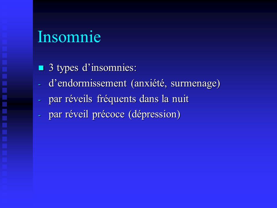 Insomnie 3 types dinsomnies: 3 types dinsomnies: - dendormissement (anxiété, surmenage) - par réveils fréquents dans la nuit - par réveil précoce (dépression)