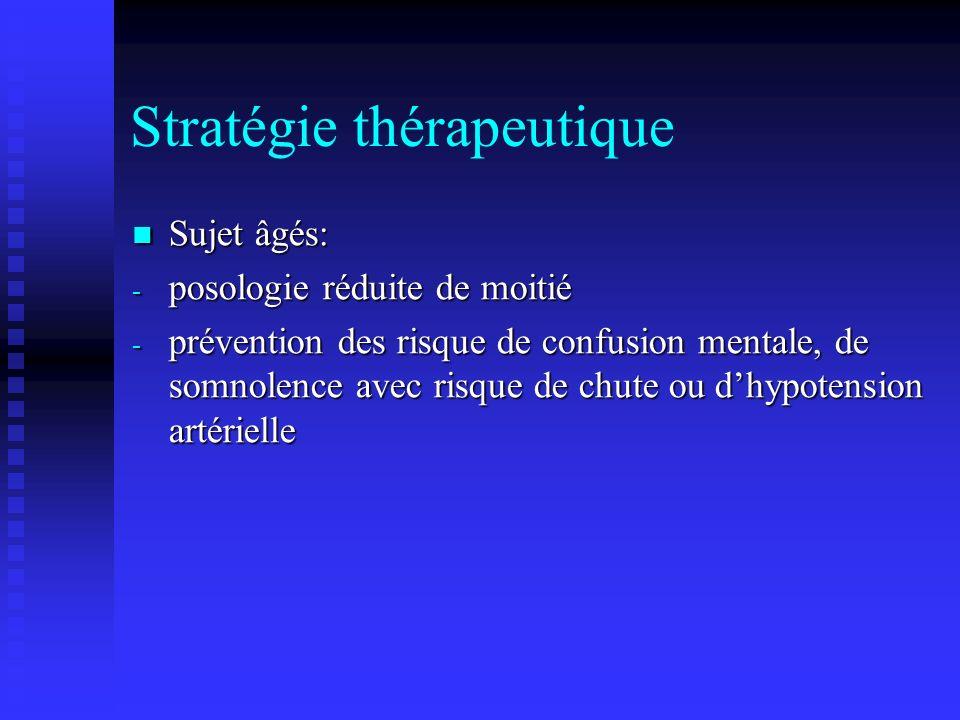 Stratégie thérapeutique Sujet âgés: Sujet âgés: - posologie réduite de moitié - prévention des risque de confusion mentale, de somnolence avec risque de chute ou dhypotension artérielle