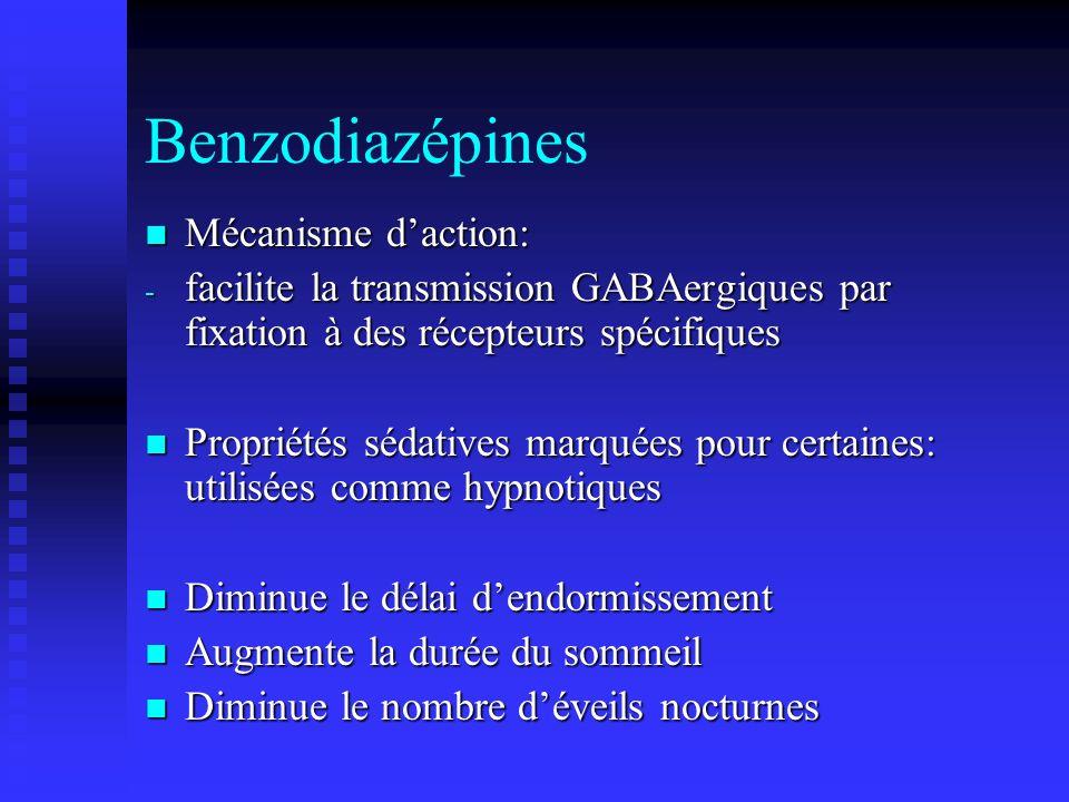 Benzodiazépines Mécanisme daction: Mécanisme daction: - facilite la transmission GABAergiques par fixation à des récepteurs spécifiques Propriétés sédatives marquées pour certaines: utilisées comme hypnotiques Propriétés sédatives marquées pour certaines: utilisées comme hypnotiques Diminue le délai dendormissement Diminue le délai dendormissement Augmente la durée du sommeil Augmente la durée du sommeil Diminue le nombre déveils nocturnes Diminue le nombre déveils nocturnes