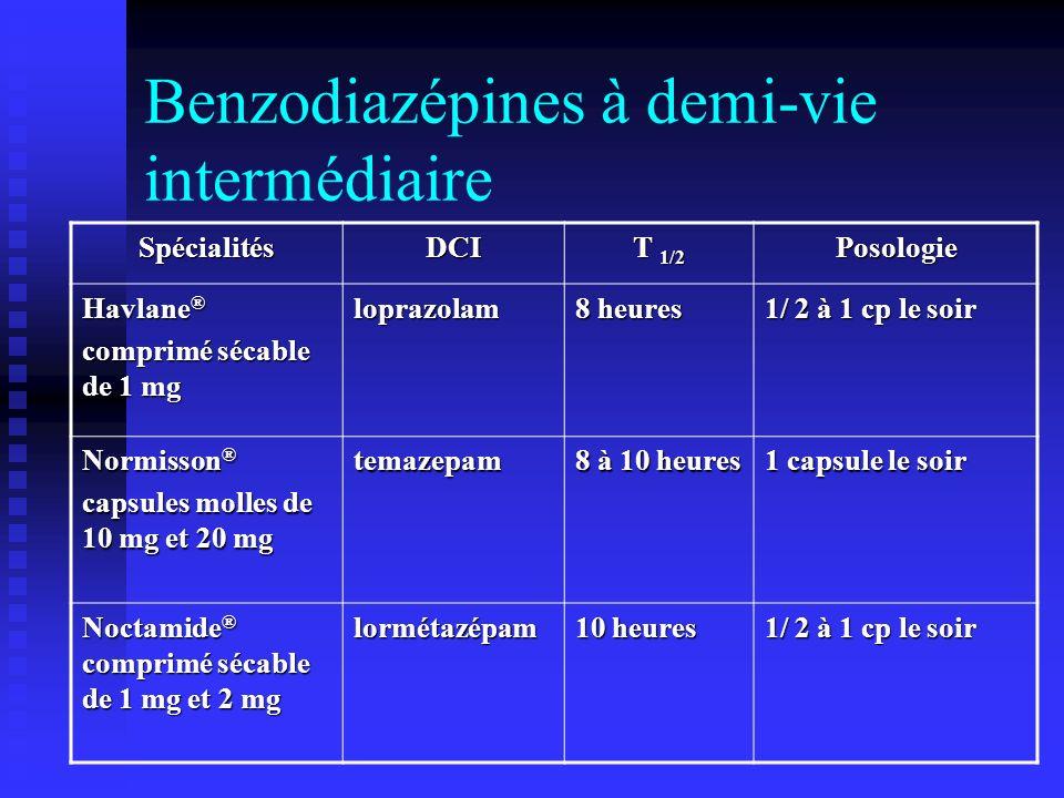 Benzodiazépines à demi-vie intermédiaire SpécialitésDCI T 1/2 Posologie Havlane ® comprimé sécable de 1 mg loprazolam 8 heures 1/ 2 à 1 cp le soir Normisson ® capsules molles de 10 mg et 20 mg temazepam 8 à 10 heures 1 capsule le soir Noctamide ® comprimé sécable de 1 mg et 2 mg lormétazépam 10 heures 1/ 2 à 1 cp le soir