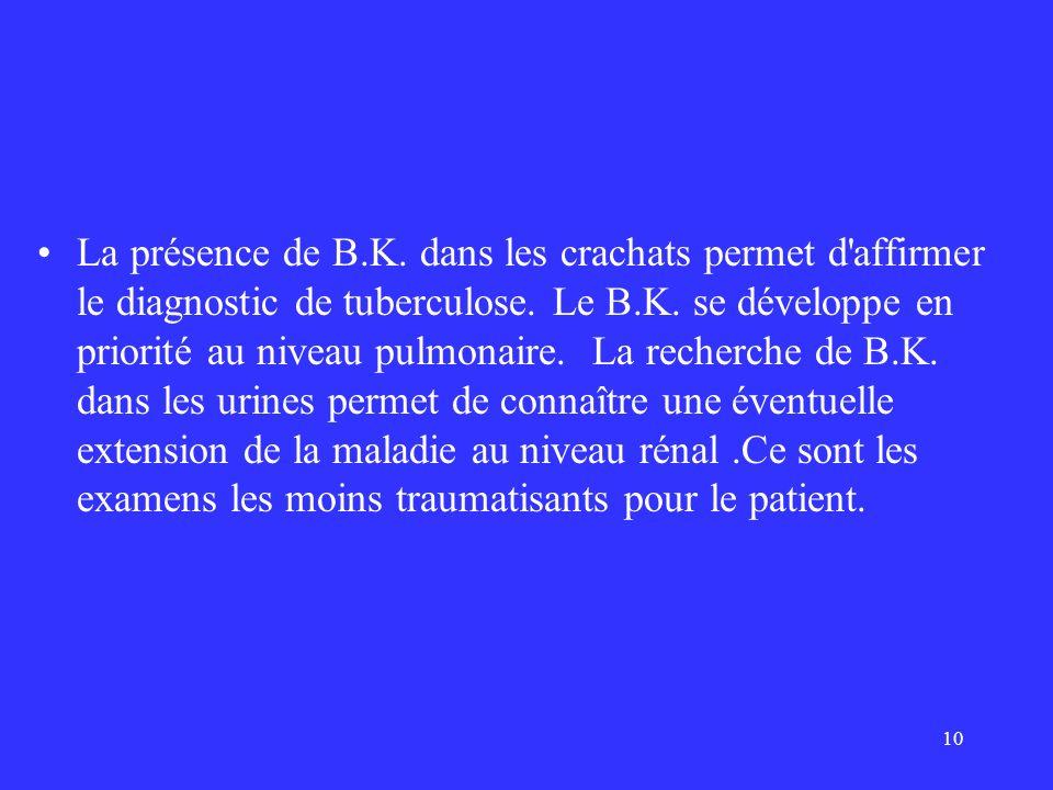 10 La présence de B.K. dans les crachats permet d'affirmer le diagnostic de tuberculose. Le B.K. se développe en priorité au niveau pulmonaire. La rec