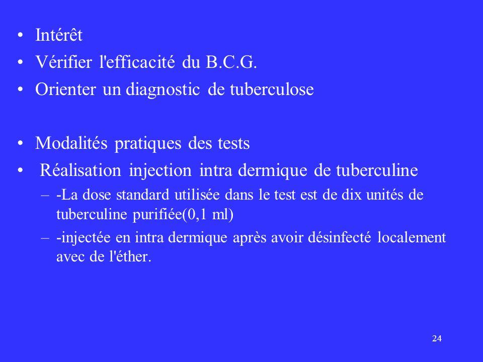 24 Intérêt Vérifier l'efficacité du B.C.G. Orienter un diagnostic de tuberculose Modalités pratiques des tests Réalisation injection intra dermique de