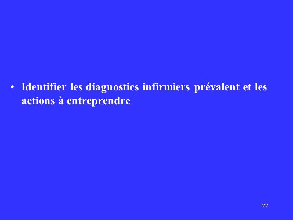 27 Identifier les diagnostics infirmiers prévalent et les actions à entreprendre