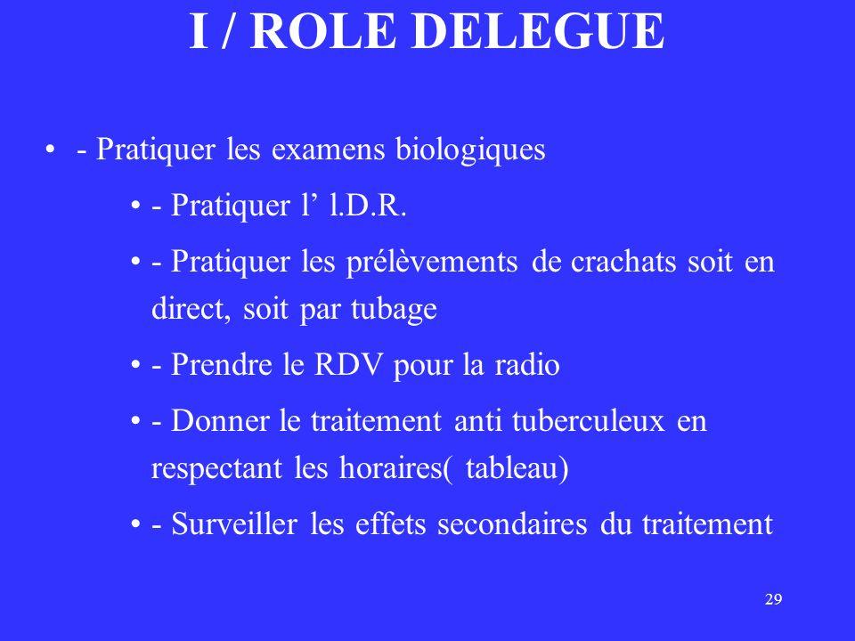 29 I / ROLE DELEGUE - Pratiquer les examens biologiques - Pratiquer l l.D.R. - Pratiquer les prélèvements de crachats soit en direct, soit par tubage