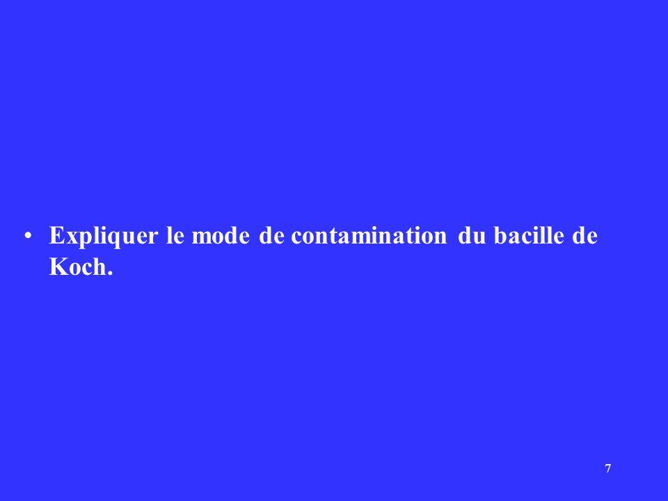 7 Expliquer le mode de contamination du bacille de Koch.