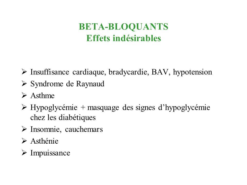 BETA-BLOQUANTS Effets indésirables Insuffisance cardiaque, bradycardie, BAV, hypotension Syndrome de Raynaud Asthme Hypoglycémie + masquage des signes