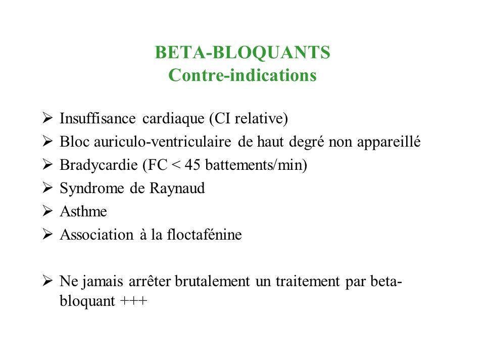 BETA-BLOQUANTS Contre-indications Insuffisance cardiaque (CI relative) Bloc auriculo-ventriculaire de haut degré non appareillé Bradycardie (FC < 45 b