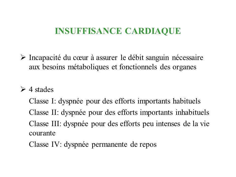 INSUFFISANCE CARDIAQUE Incapacité du cœur à assurer le débit sanguin nécessaire aux besoins métaboliques et fonctionnels des organes 4 stades Classe I
