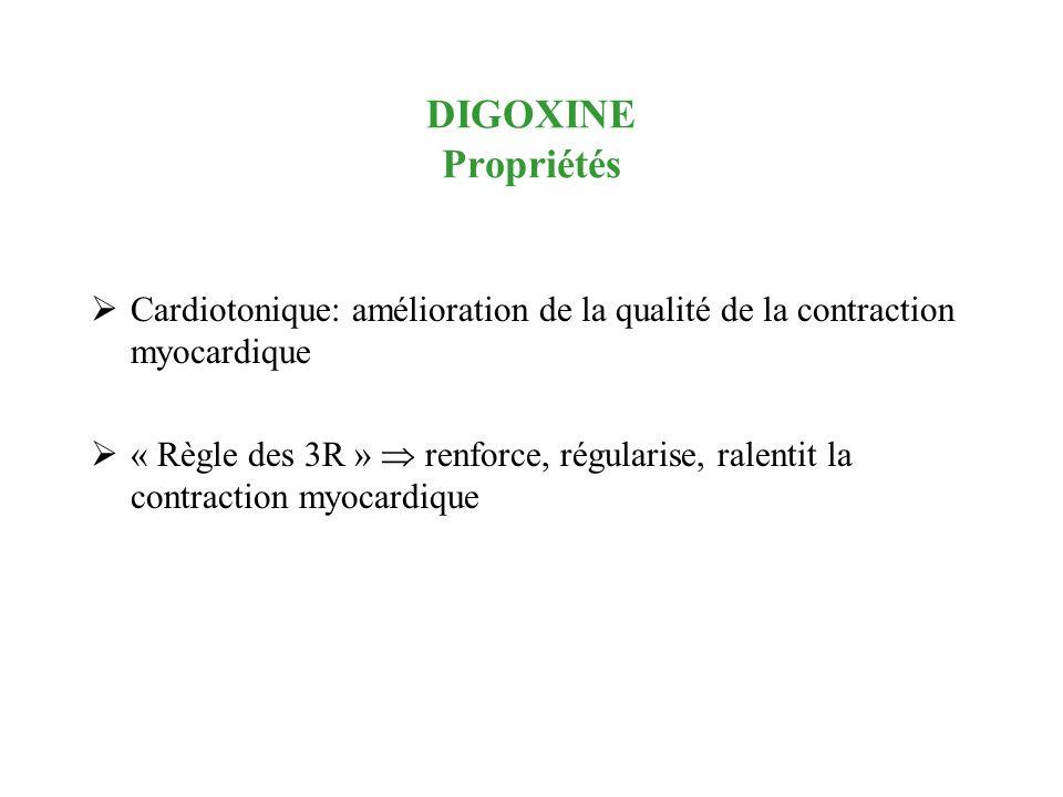 DIGOXINE Propriétés Cardiotonique: amélioration de la qualité de la contraction myocardique « Règle des 3R » renforce, régularise, ralentit la contrac