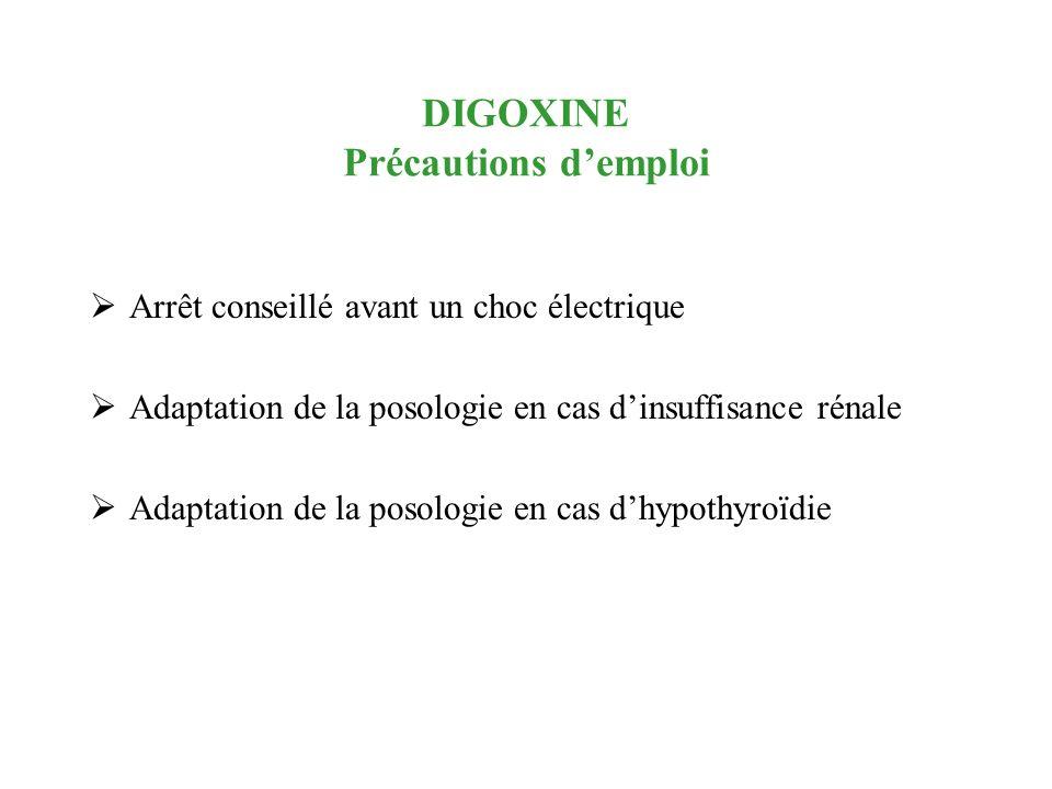 DIGOXINE Précautions demploi Arrêt conseillé avant un choc électrique Adaptation de la posologie en cas dinsuffisance rénale Adaptation de la posologi