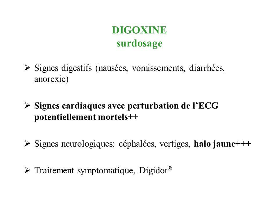 DIGOXINE surdosage Signes digestifs (nausées, vomissements, diarrhées, anorexie) Signes cardiaques avec perturbation de lECG potentiellement mortels++