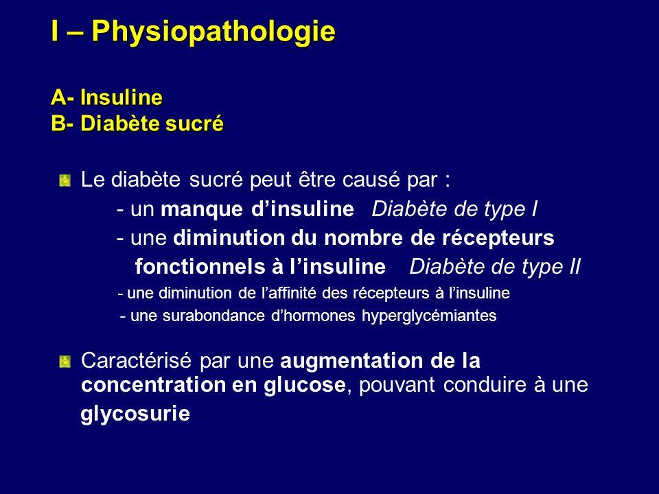I – Physiopathologie A- Insuline B- Diabète sucré Le diabète sucré peut être causé par : - un manque dinsuline Diabète de type I - une diminution du n