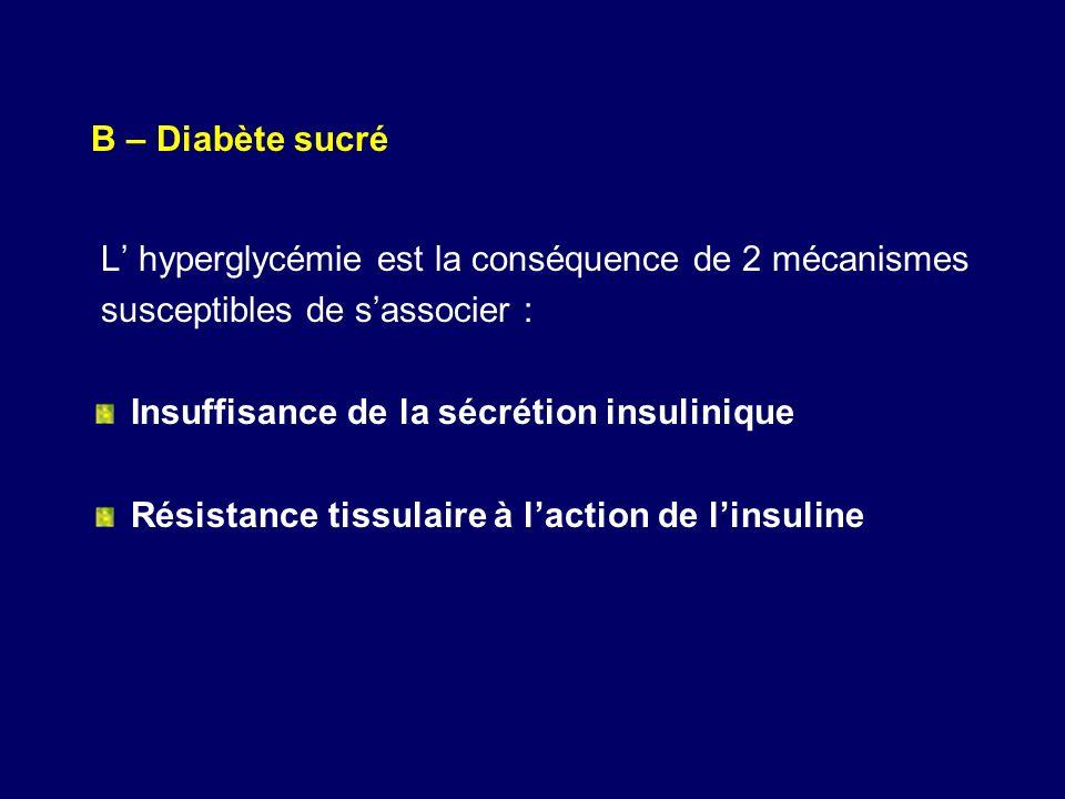 L hyperglycémie est la conséquence de 2 mécanismes susceptibles de sassocier : Insuffisance de la sécrétion insulinique Résistance tissulaire à lactio