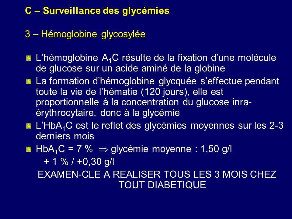 C – Surveillance des glycémies 3 – Hémoglobine glycosylée Lhémoglobine A 1 C résulte de la fixation dune molécule de glucose sur un acide aminé de la