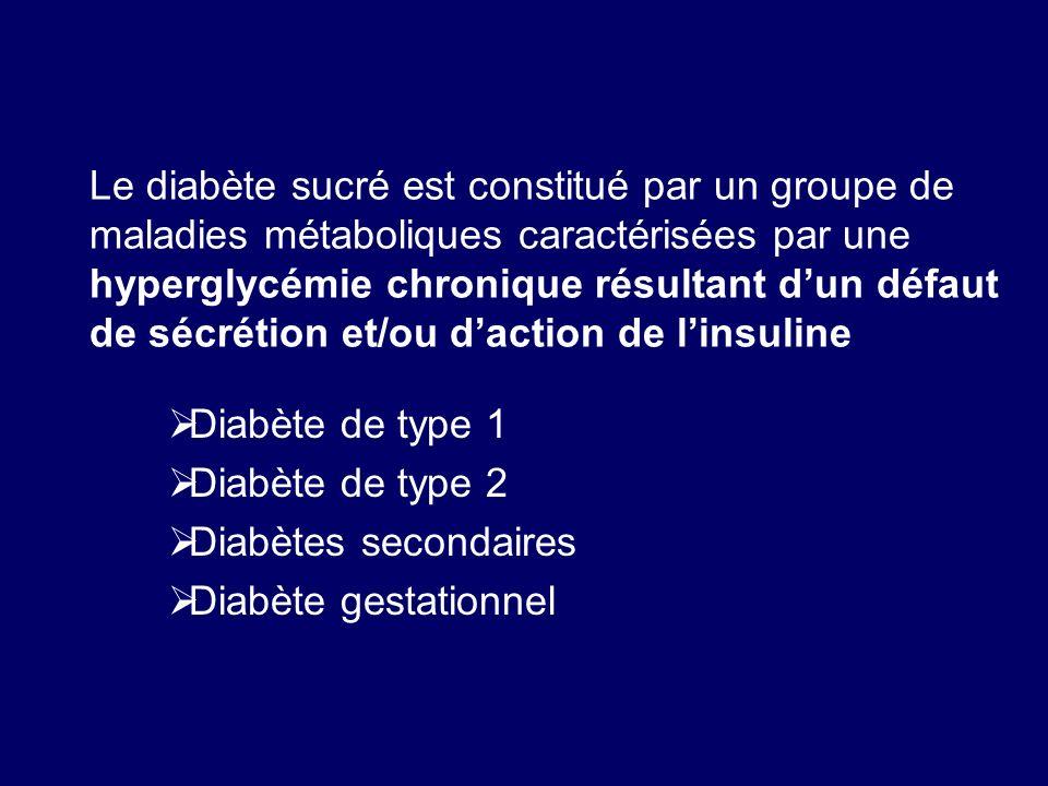 Le diabète sucré est constitué par un groupe de maladies métaboliques caractérisées par une hyperglycémie chronique résultant dun défaut de sécrétion