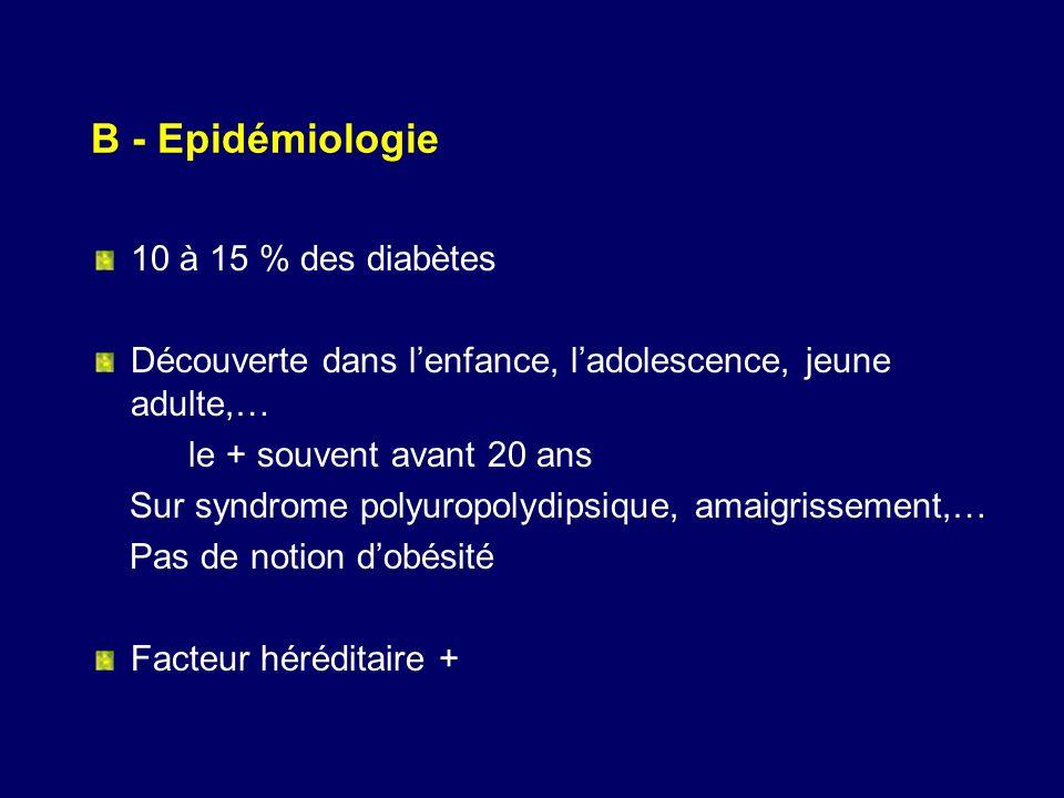 B - Epidémiologie 10 à 15 % des diabètes Découverte dans lenfance, ladolescence, jeune adulte,… le + souvent avant 20 ans Sur syndrome polyuropolydips