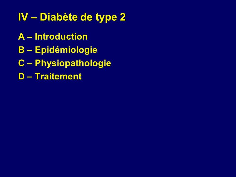 IV – Diabète de type 2 A – Introduction B – Epidémiologie C – Physiopathologie D – Traitement