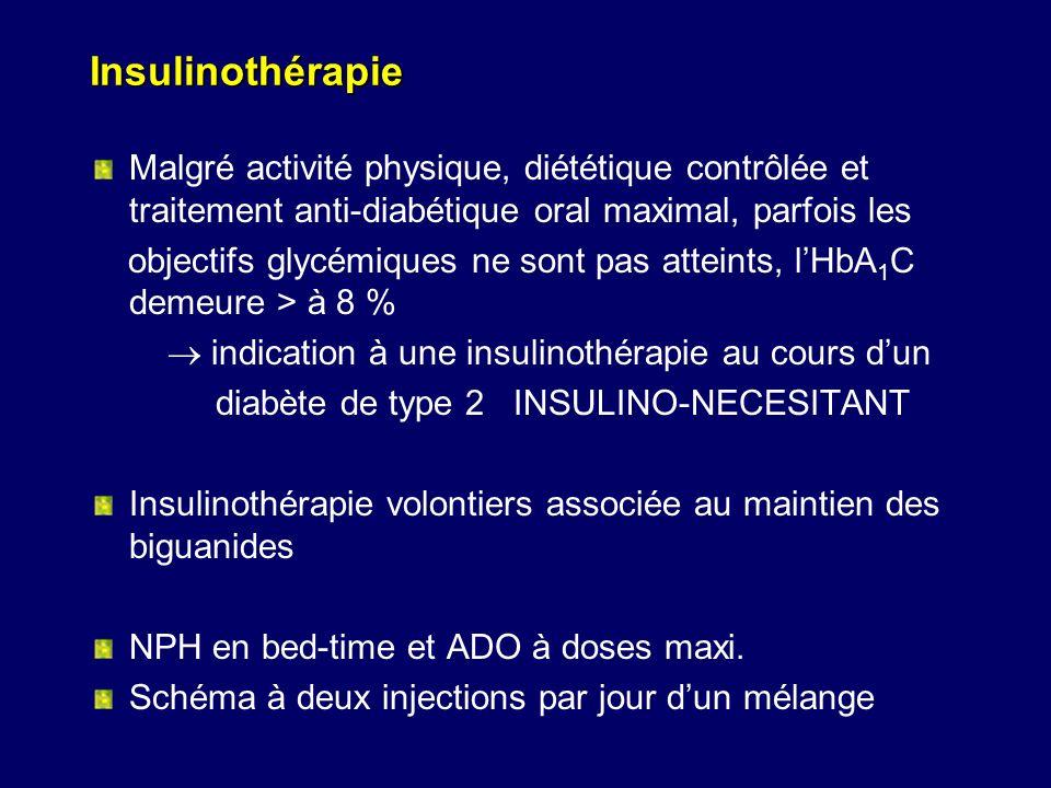 Insulinothérapie Malgré activité physique, diététique contrôlée et traitement anti-diabétique oral maximal, parfois les objectifs glycémiques ne sont