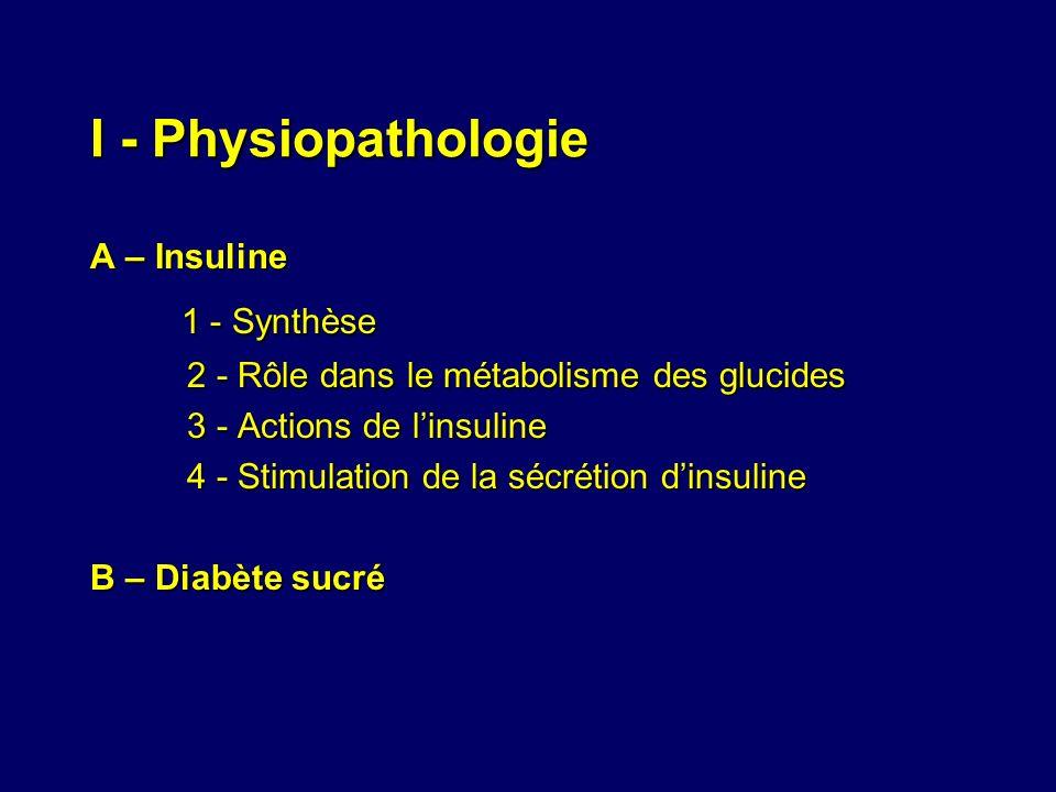 I - Physiopathologie A – Insuline 1 - Synthèse 1 - Synthèse 2 - Rôle dans le métabolisme des glucides 2 - Rôle dans le métabolisme des glucides 3 - Ac