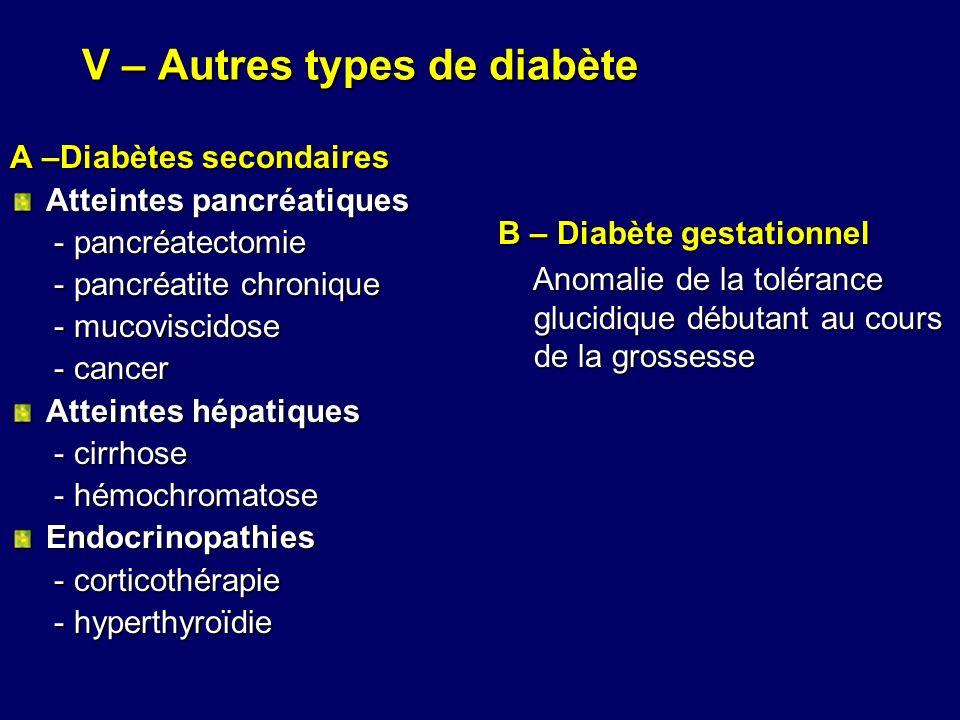 V – Autres types de diabète A –Diabètes secondaires Atteintes pancréatiques - pancréatectomie - pancréatectomie - pancréatite chronique - pancréatite
