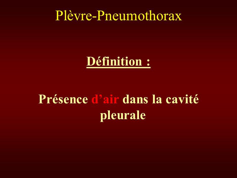 Plèvre-Pneumothorax Définition : Présence dair dans la cavité pleurale