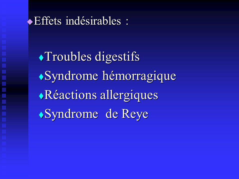 Effets indésirables : Effets indésirables : Troubles digestifs Troubles digestifs Syndrome hémorragique Syndrome hémorragique Réactions allergiques Réactions allergiques Syndrome de Reye Syndrome de Reye
