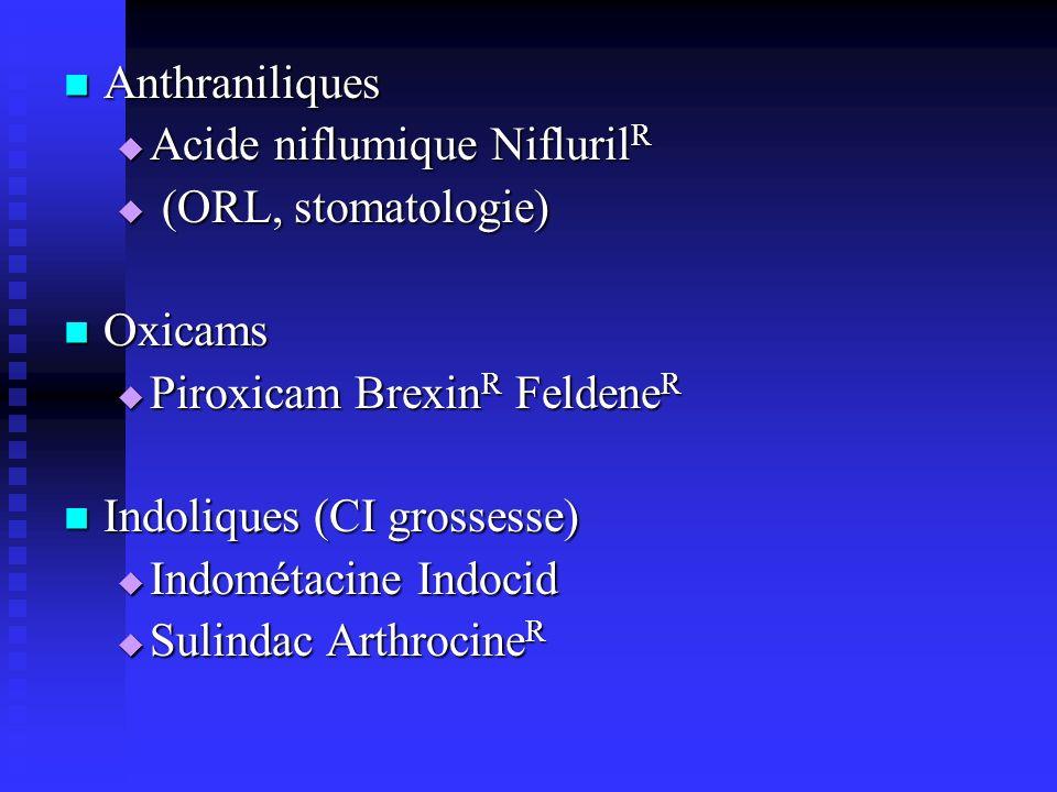 Anthraniliques Anthraniliques Acide niflumique Nifluril R Acide niflumique Nifluril R (ORL, stomatologie) (ORL, stomatologie) Oxicams Oxicams Piroxicam Brexin R Feldene R Piroxicam Brexin R Feldene R Indoliques (CI grossesse) Indoliques (CI grossesse) Indométacine Indocid Indométacine Indocid Sulindac Arthrocine R Sulindac Arthrocine R