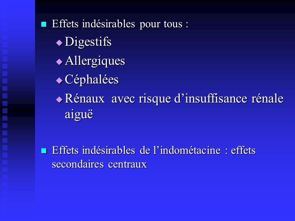 Effets indésirables pour tous : Effets indésirables pour tous : Digestifs Digestifs Allergiques Allergiques Céphalées Céphalées Rénaux avec risque din
