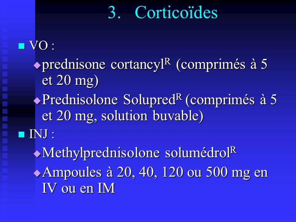 3.Corticoïdes VO : VO : prednisone cortancyl R (comprimés à 5 et 20 mg) prednisone cortancyl R (comprimés à 5 et 20 mg) Prednisolone Solupred R (comprimés à 5 et 20 mg, solution buvable) Prednisolone Solupred R (comprimés à 5 et 20 mg, solution buvable) INJ : INJ : Methylprednisolone solumédrol R Methylprednisolone solumédrol R Ampoules à 20, 40, 120 ou 500 mg en IV ou en IM Ampoules à 20, 40, 120 ou 500 mg en IV ou en IM