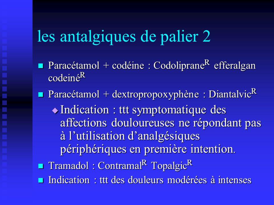 les antalgiques de palier 2 Paracétamol + codéine : Codoliprane R efferalgan codeiné R Paracétamol + codéine : Codoliprane R efferalgan codeiné R Paracétamol + dextropropoxyphène : Diantalvic R Paracétamol + dextropropoxyphène : Diantalvic R Indication : ttt symptomatique des affections douloureuses ne répondant pas à lutilisation danalgésiques périphériques en première intention.
