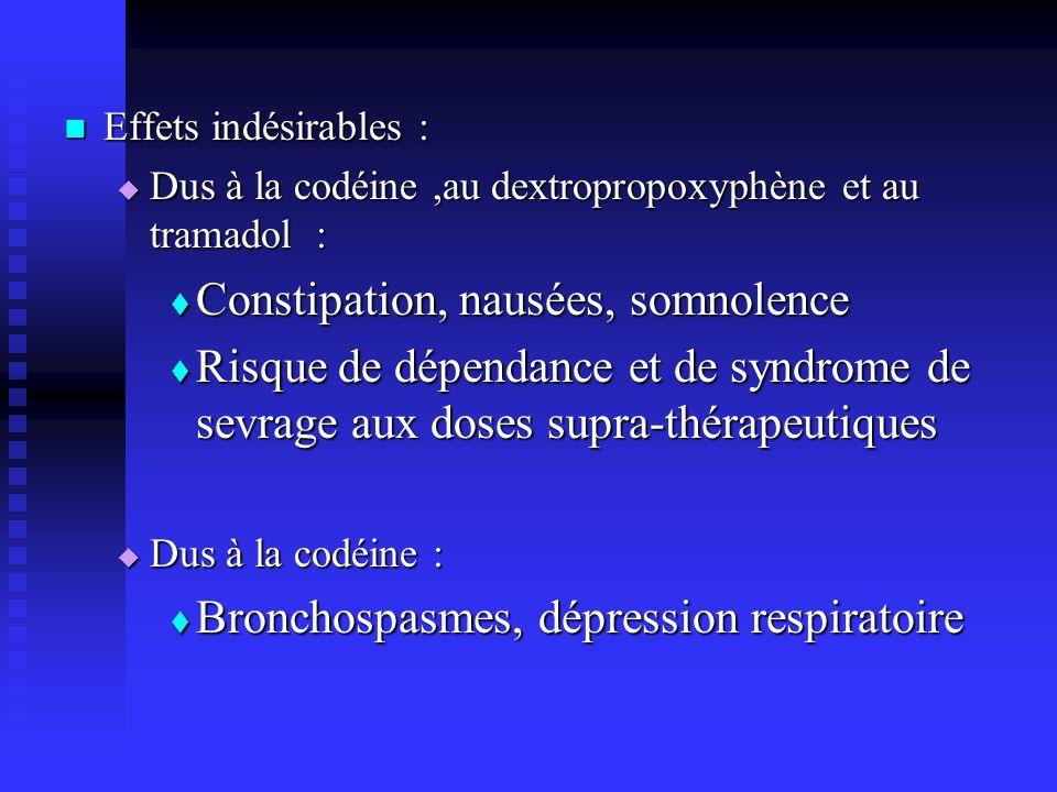 Effets indésirables : Effets indésirables : Dus à la codéine,au dextropropoxyphène et au tramadol : Dus à la codéine,au dextropropoxyphène et au tramadol : Constipation, nausées, somnolence Constipation, nausées, somnolence Risque de dépendance et de syndrome de sevrage aux doses supra-thérapeutiques Risque de dépendance et de syndrome de sevrage aux doses supra-thérapeutiques Dus à la codéine : Dus à la codéine : Bronchospasmes, dépression respiratoire Bronchospasmes, dépression respiratoire