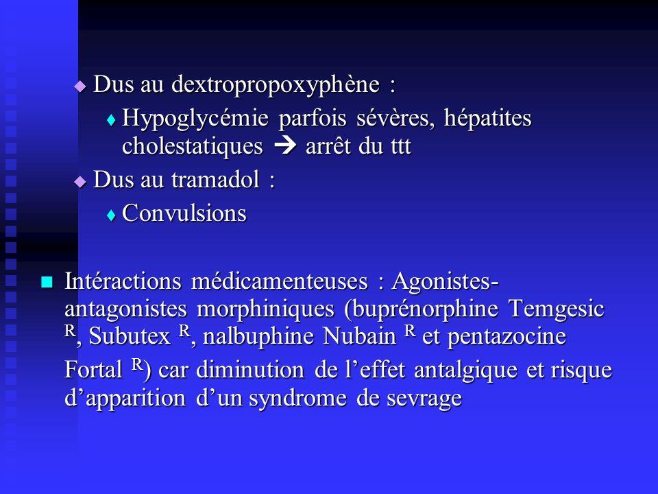 Dus au dextropropoxyphène : Dus au dextropropoxyphène : Hypoglycémie parfois sévères, hépatites cholestatiques arrêt du ttt Hypoglycémie parfois sévères, hépatites cholestatiques arrêt du ttt Dus au tramadol : Dus au tramadol : Convulsions Convulsions Intéractions médicamenteuses : Agonistes- antagonistes morphiniques (buprénorphine Temgesic R, Subutex R, nalbuphine Nubain R et pentazocine Intéractions médicamenteuses : Agonistes- antagonistes morphiniques (buprénorphine Temgesic R, Subutex R, nalbuphine Nubain R et pentazocine Fortal R ) car diminution de leffet antalgique et risque dapparition dun syndrome de sevrage