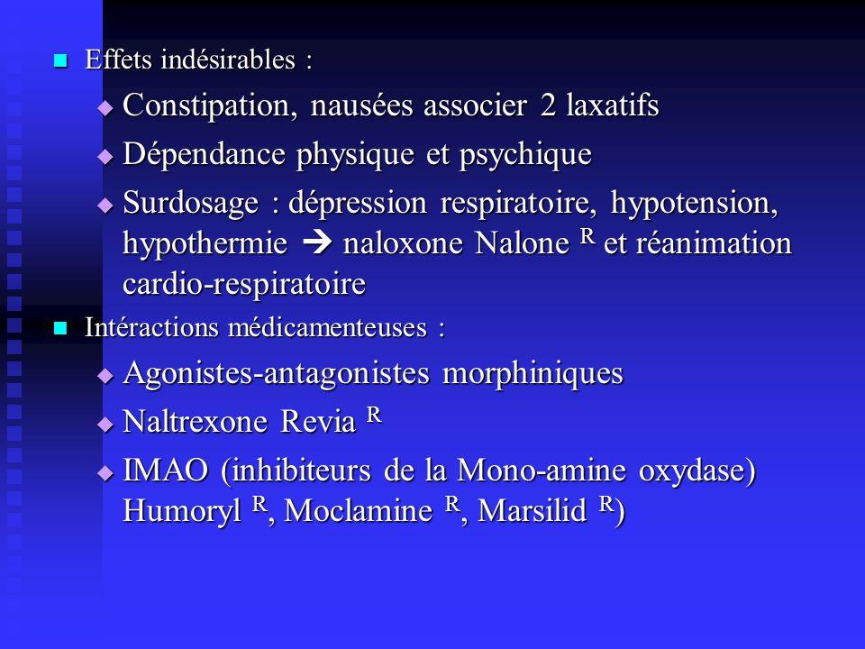 Effets indésirables : Effets indésirables : Constipation, nausées associer 2 laxatifs Constipation, nausées associer 2 laxatifs Dépendance physique et psychique Dépendance physique et psychique Surdosage : dépression respiratoire, hypotension, hypothermie naloxone Nalone R et réanimation cardio-respiratoire Surdosage : dépression respiratoire, hypotension, hypothermie naloxone Nalone R et réanimation cardio-respiratoire Intéractions médicamenteuses : Intéractions médicamenteuses : Agonistes-antagonistes morphiniques Agonistes-antagonistes morphiniques Naltrexone Revia R Naltrexone Revia R IMAO (inhibiteurs de la Mono-amine oxydase) Humoryl R, Moclamine R, Marsilid R ) IMAO (inhibiteurs de la Mono-amine oxydase) Humoryl R, Moclamine R, Marsilid R )