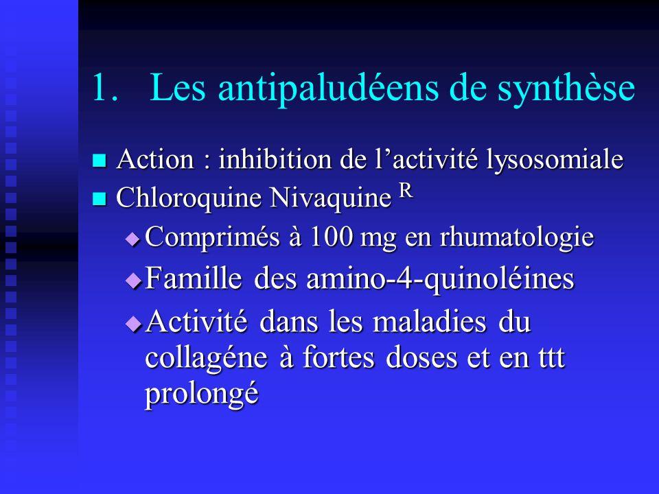 1.Les antipaludéens de synthèse Action : inhibition de lactivité lysosomiale Action : inhibition de lactivité lysosomiale Chloroquine Nivaquine R Chlo