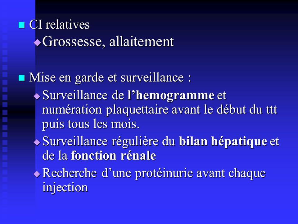 CI relatives CI relatives Grossesse, allaitement Grossesse, allaitement Mise en garde et surveillance : Mise en garde et surveillance : Surveillance d