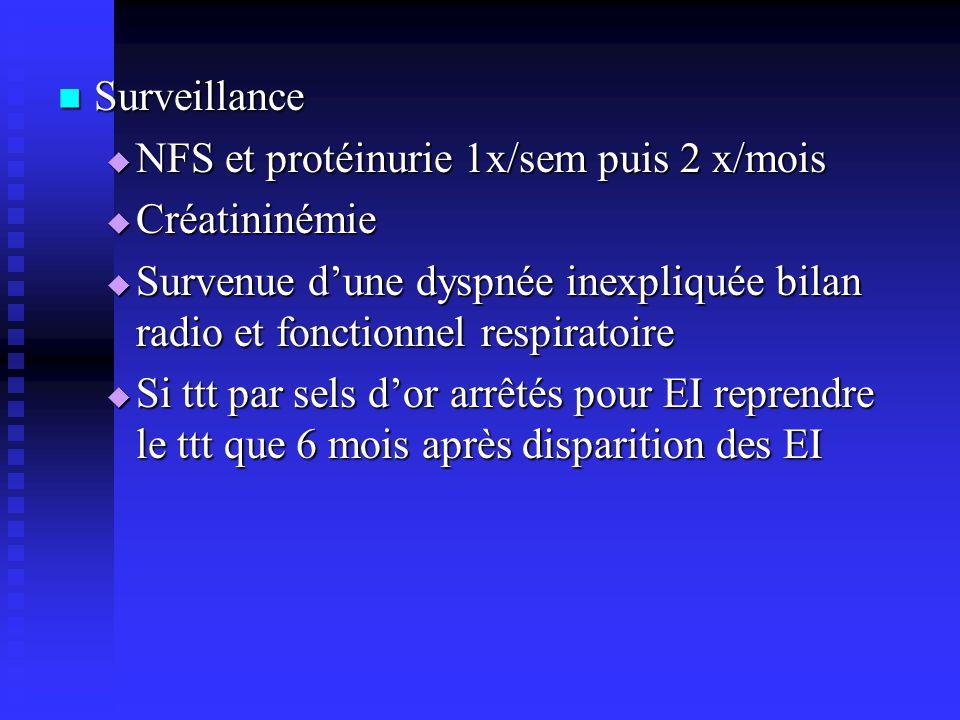 Surveillance Surveillance NFS et protéinurie 1x/sem puis 2 x/mois NFS et protéinurie 1x/sem puis 2 x/mois Créatininémie Créatininémie Survenue dune dy