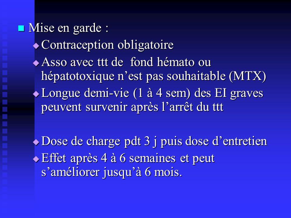 Mise en garde : Mise en garde : Contraception obligatoire Contraception obligatoire Asso avec ttt de fond hémato ou hépatotoxique nest pas souhaitable (MTX) Asso avec ttt de fond hémato ou hépatotoxique nest pas souhaitable (MTX) Longue demi-vie (1 à 4 sem) des EI graves peuvent survenir après larrêt du ttt Longue demi-vie (1 à 4 sem) des EI graves peuvent survenir après larrêt du ttt Dose de charge pdt 3 j puis dose dentretien Dose de charge pdt 3 j puis dose dentretien Effet après 4 à 6 semaines et peut saméliorer jusquà 6 mois.