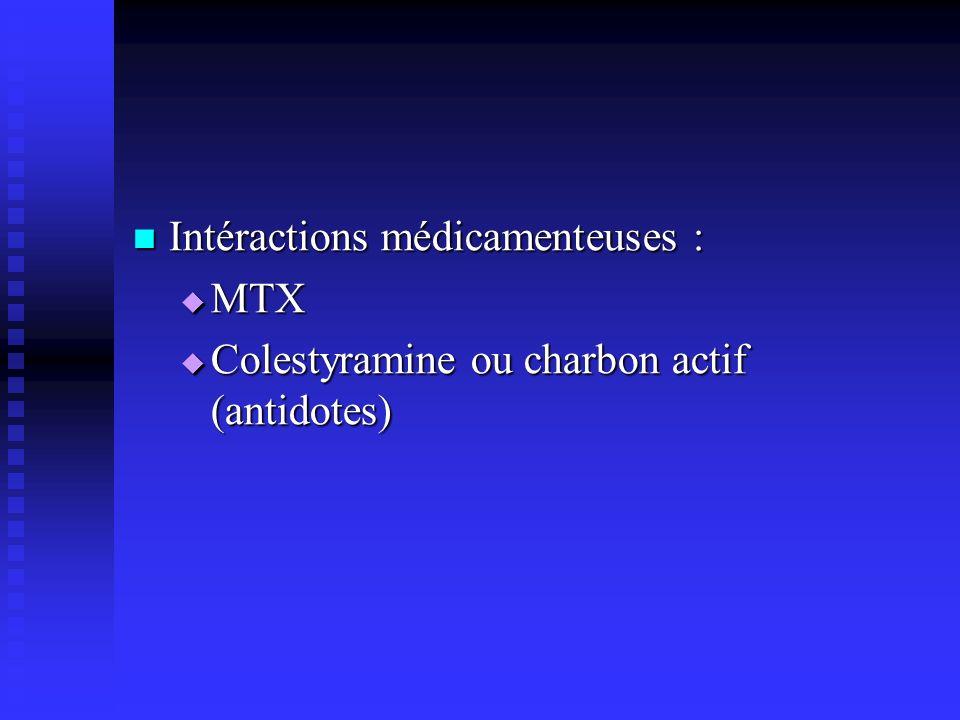 Intéractions médicamenteuses : Intéractions médicamenteuses : MTX MTX Colestyramine ou charbon actif (antidotes) Colestyramine ou charbon actif (antid