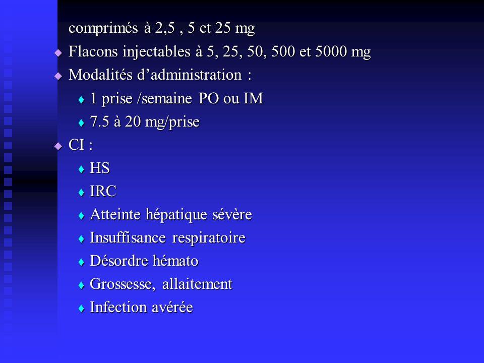 comprimés à 2,5, 5 et 25 mg Flacons injectables à 5, 25, 50, 500 et 5000 mg Flacons injectables à 5, 25, 50, 500 et 5000 mg Modalités dadministration : Modalités dadministration : 1 prise /semaine PO ou IM 1 prise /semaine PO ou IM 7.5 à 20 mg/prise 7.5 à 20 mg/prise CI : CI : HS HS IRC IRC Atteinte hépatique sévère Atteinte hépatique sévère Insuffisance respiratoire Insuffisance respiratoire Désordre hémato Désordre hémato Grossesse, allaitement Grossesse, allaitement Infection avérée Infection avérée