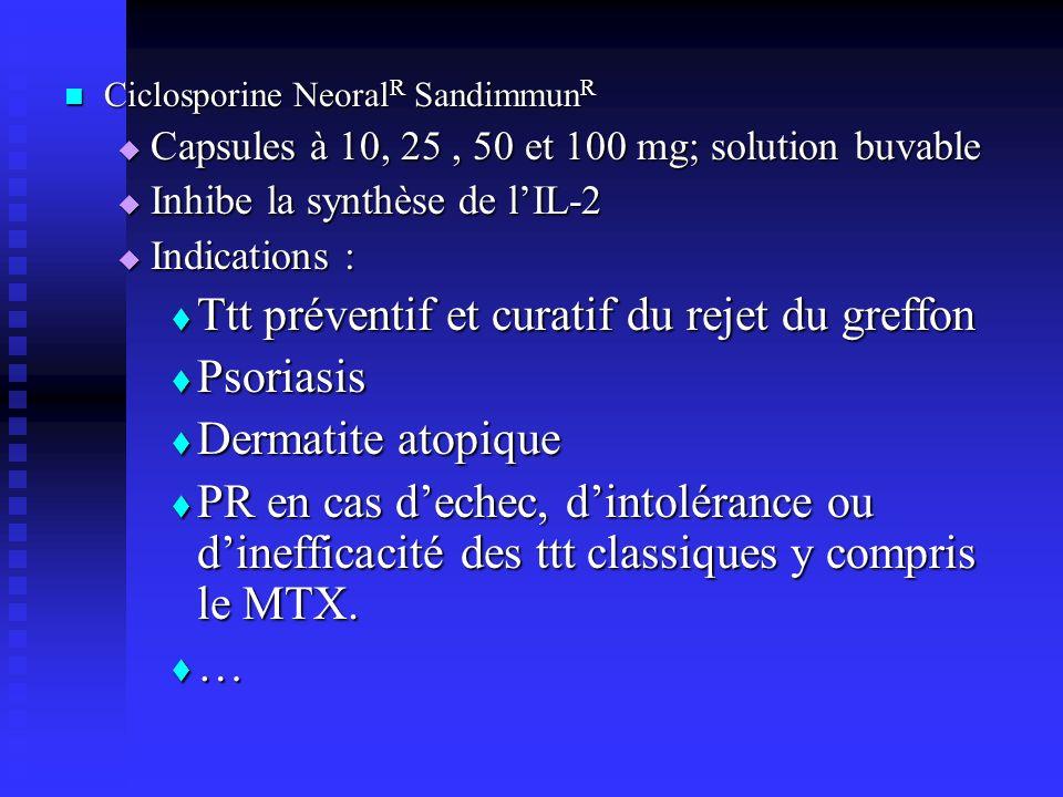 Ciclosporine Neoral R Sandimmun R Ciclosporine Neoral R Sandimmun R Capsules à 10, 25, 50 et 100 mg; solution buvable Capsules à 10, 25, 50 et 100 mg; solution buvable Inhibe la synthèse de lIL-2 Inhibe la synthèse de lIL-2 Indications : Indications : Ttt préventif et curatif du rejet du greffon Ttt préventif et curatif du rejet du greffon Psoriasis Psoriasis Dermatite atopique Dermatite atopique PR en cas dechec, dintolérance ou dinefficacité des ttt classiques y compris le MTX.