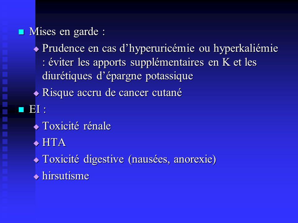 Mises en garde : Mises en garde : Prudence en cas dhyperuricémie ou hyperkaliémie : éviter les apports supplémentaires en K et les diurétiques dépargne potassique Prudence en cas dhyperuricémie ou hyperkaliémie : éviter les apports supplémentaires en K et les diurétiques dépargne potassique Risque accru de cancer cutané Risque accru de cancer cutané EI : EI : Toxicité rénale Toxicité rénale HTA HTA Toxicité digestive (nausées, anorexie) Toxicité digestive (nausées, anorexie) hirsutisme hirsutisme