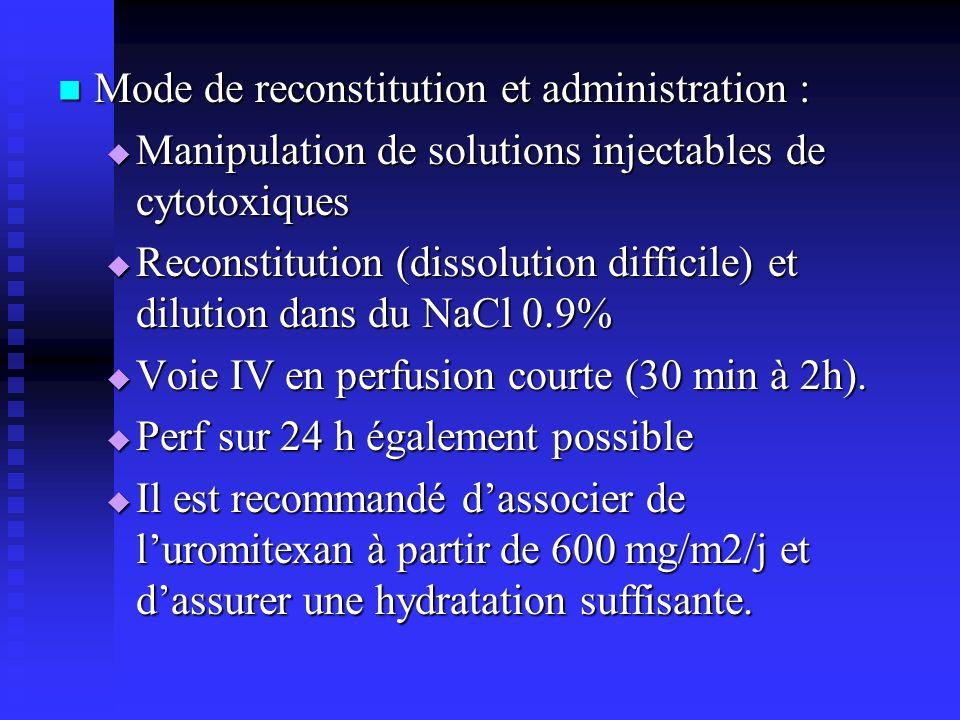 Mode de reconstitution et administration : Mode de reconstitution et administration : Manipulation de solutions injectables de cytotoxiques Manipulati
