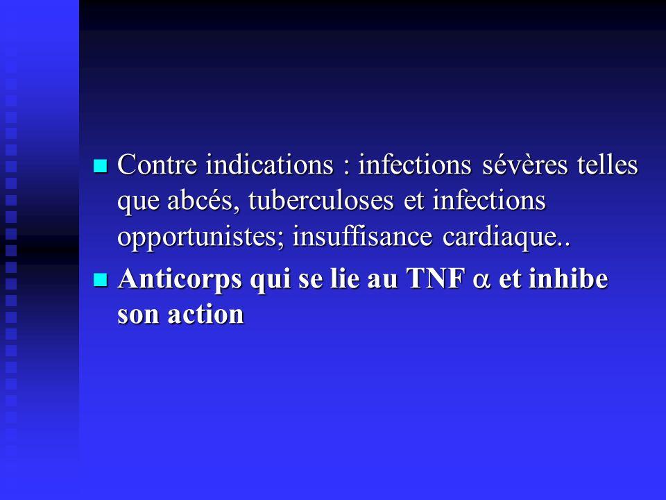 Contre indications : infections sévères telles que abcés, tuberculoses et infections opportunistes; insuffisance cardiaque..