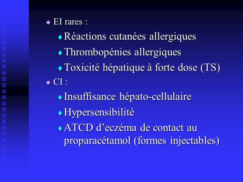 EI rares : EI rares : Réactions cutanées allergiques Réactions cutanées allergiques Thrombopénies allergiques Thrombopénies allergiques Toxicité hépatique à forte dose (TS) Toxicité hépatique à forte dose (TS) CI : CI : Insuffisance hépato-cellulaire Insuffisance hépato-cellulaire Hypersensibilité Hypersensibilité ATCD deczéma de contact au proparacétamol (formes injectables) ATCD deczéma de contact au proparacétamol (formes injectables)