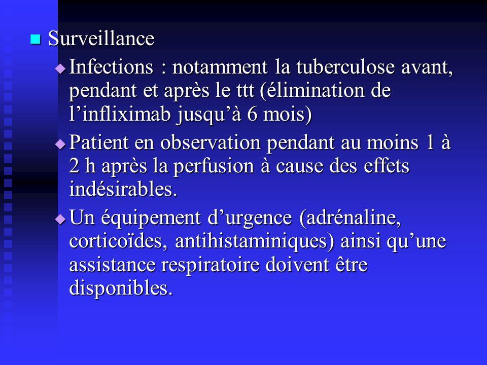 Surveillance Surveillance Infections : notamment la tuberculose avant, pendant et après le ttt (élimination de linfliximab jusquà 6 mois) Infections :